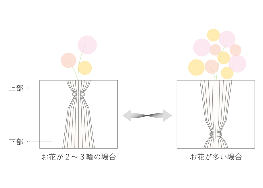 Flowery Tale